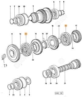 Immagine di sincronizzatore